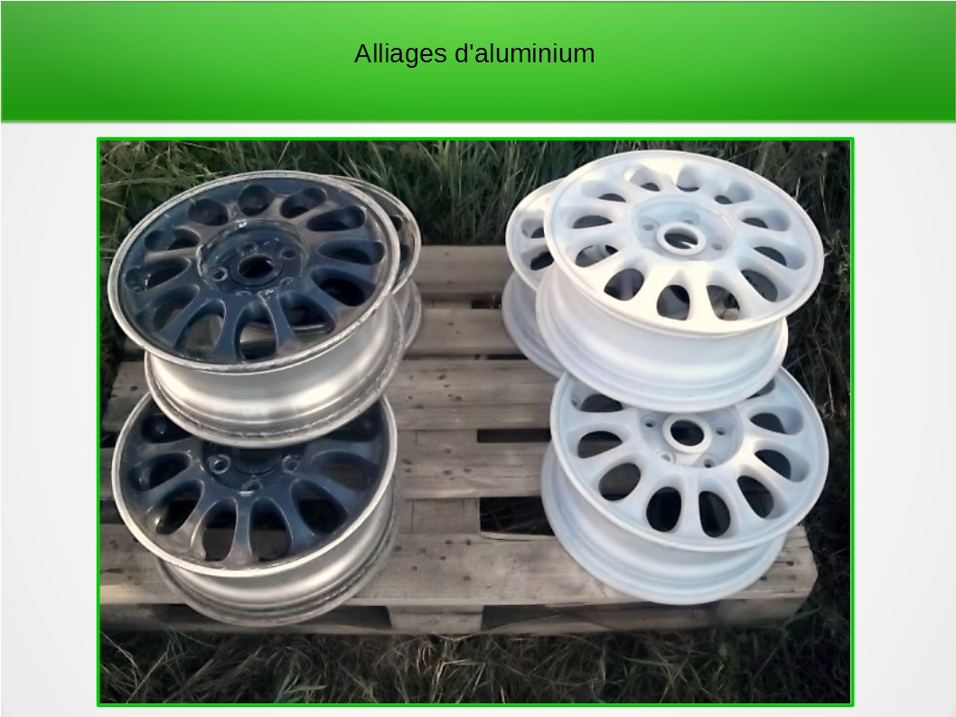 Alliages d'aluminium